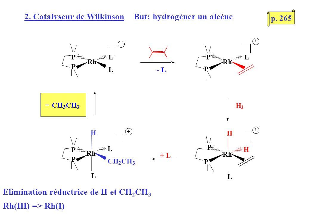 Rh P P L L Rh L Rh H L + L Rh L CH 2 CH 3 L H P P H 2 P P H - L P P CH 3 CH 3 – 2. Catalyseur de Wilkinson But: hydrogéner un alcène Elimination réduc