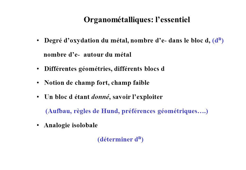 Organométalliques: lessentiel Degré doxydation du métal, nombre de- dans le bloc d, (d n ) nombre de- autour du métal Différentes géométries, différents blocs d Notion de champ fort, champ faible Un bloc d étant donné, savoir lexploiter (Aufbau, règles de Hund, préférences géométriques….) Analogie isolobale (déterminer d n )
