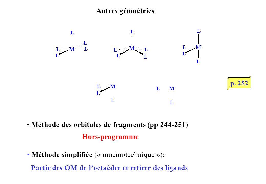 Autres géométries Méthode des orbitales de fragments (pp 244-251) Hors-programme Méthode simplifiée (« mnémotechnique »): Partir des OM de loctaèdre e