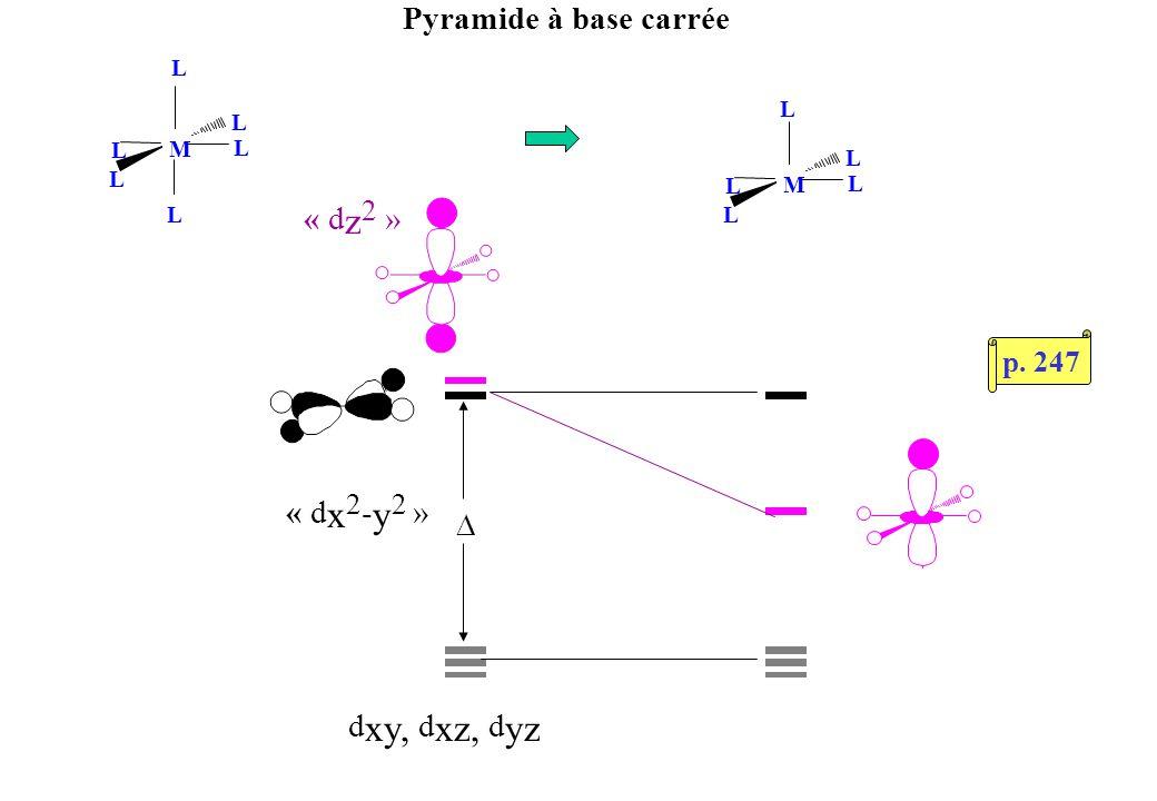 Pyramide à base carrée M L L L L L M L L L L L « d z 2 » « d x 2 - y 2 » d xy, d xz, d yz L p. 247