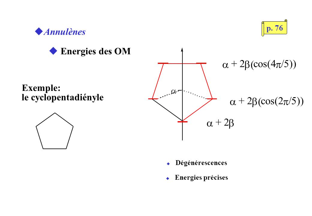 + 2 cos(2 /5)) + 2 + 2 cos(4 /5)) uAnnulènes u Energies des OM Exemple: le cyclopentadiényle u Dégénérescences u Energies précises p. 76