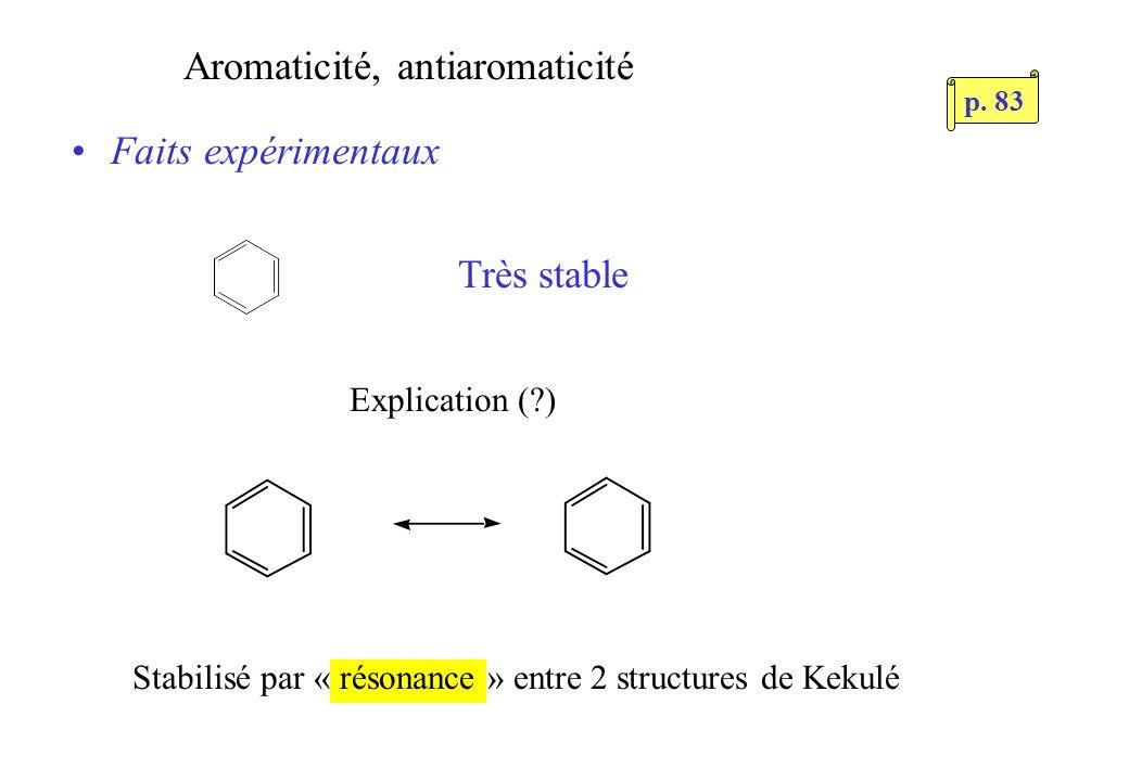Très stable Aromaticité, antiaromaticité Explication ( ) Faits expérimentaux Stabilisé par « résonance » entre 2 structures de Kekulé p.