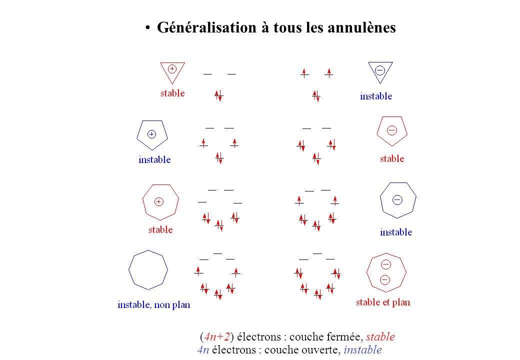 (4n+2) électrons : couche fermée, stable 4n électrons : couche ouverte, instable Généralisation à tous les annulènes