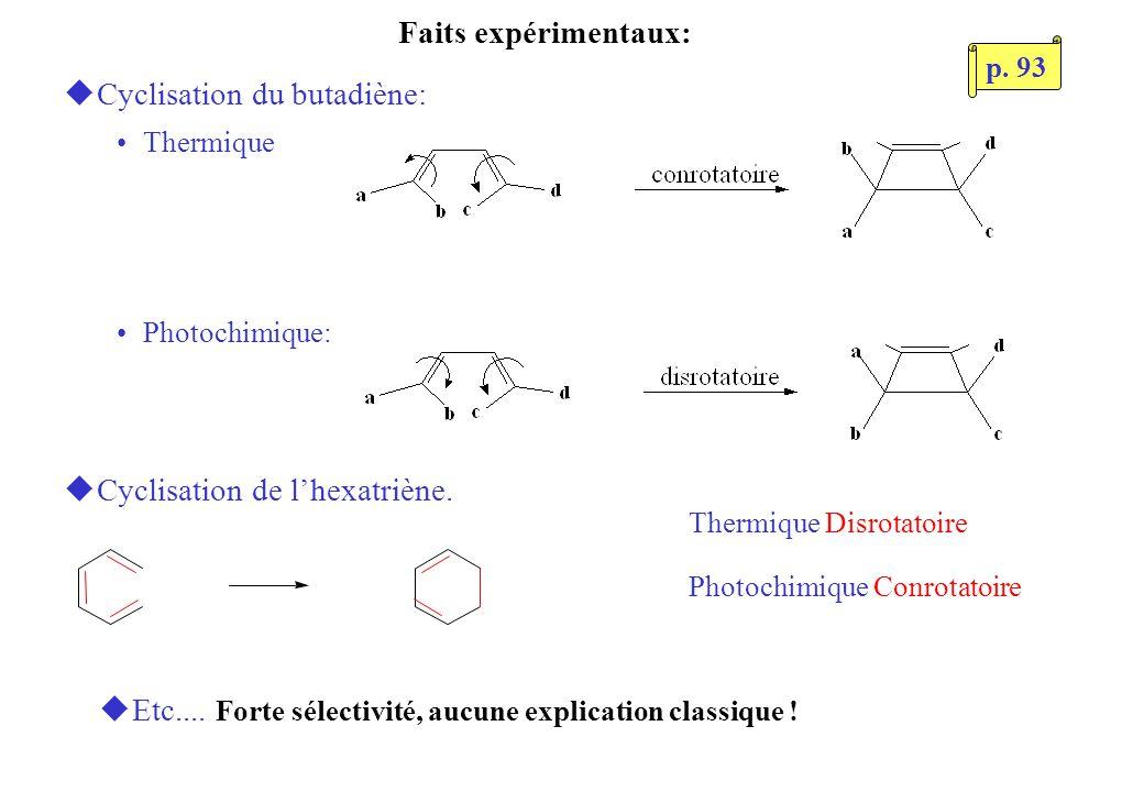Faits expérimentaux: uCyclisation du butadiène: Thermique Photochimique: uCyclisation de lhexatriène.