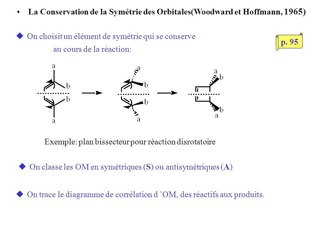 La Conservation de la Symétrie des Orbitales(Woodward et Hoffmann, 1965) uOn choisit un élément de symétrie qui se conserve au cours de la réaction: Exemple: plan bissecteur pour réaction disrotatoire uOn classe les OM en symétriques (S) ou antisymétriques (A) uOn trace le diagramme de corrélation d OM, des réactifs aux produits.