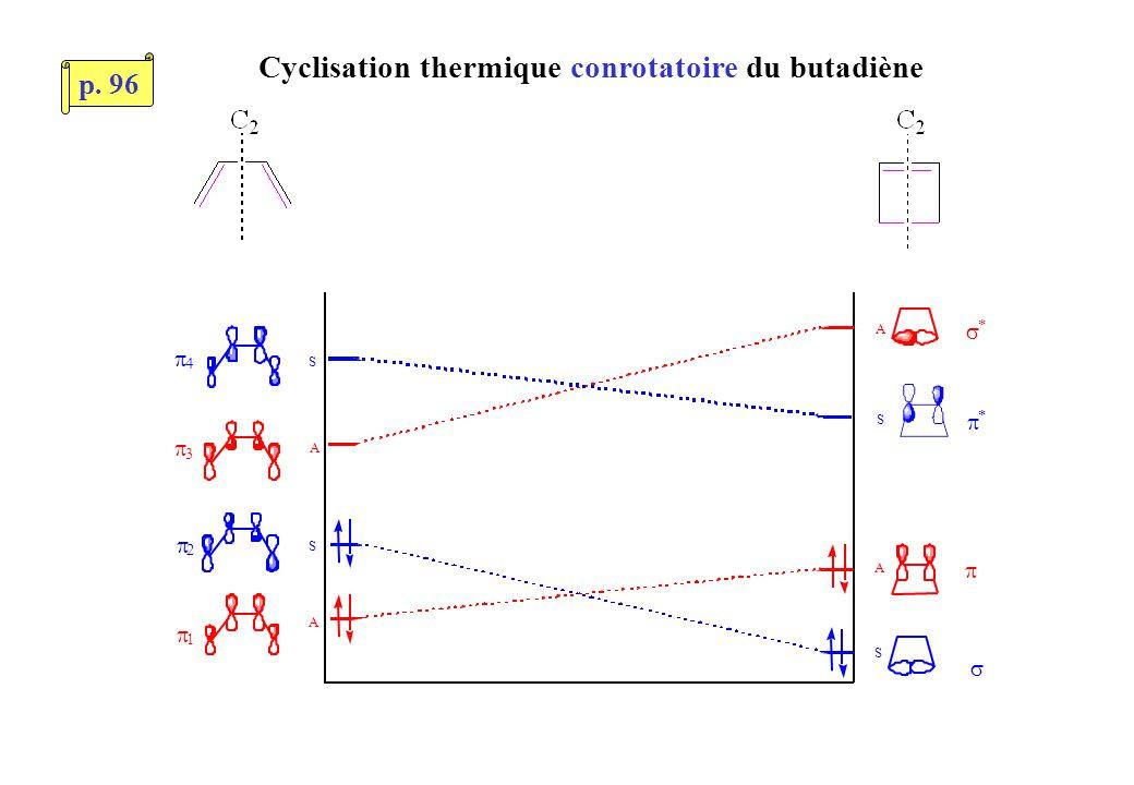 S A S S S A A A Cyclisation thermique conrotatoire du butadiène p. 96