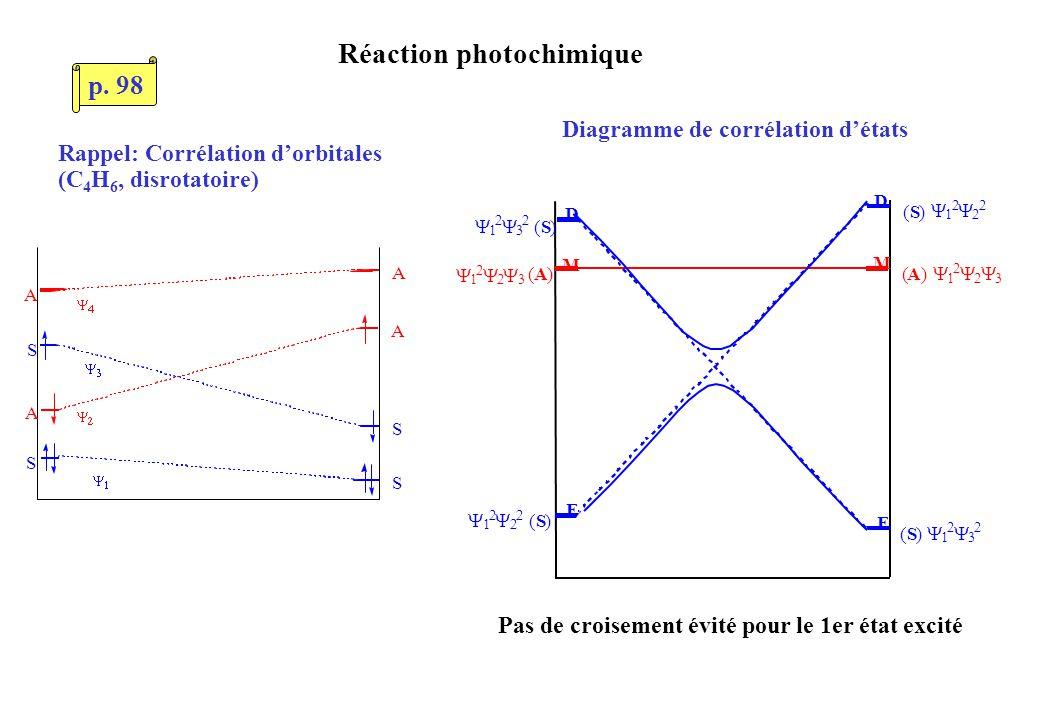 (A) (S) (S) (A) (S) (S) F M D F D M Pas de croisement évité pour le 1er état excité A S A S A S A S Rappel: Corrélation dorbitales (C 4 H 6, disrotatoire) Diagramme de corrélation détats Réaction photochimique p.
