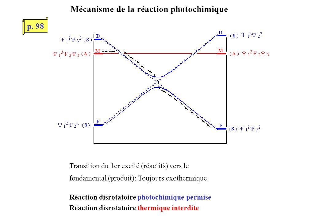 Mécanisme de la réaction photochimique Transition du 1er excité (réactifs) vers le fondamental (produit): Toujours exothermique Réaction disrotatoire photochimique permise Réaction disrotatoire thermique interdite p.