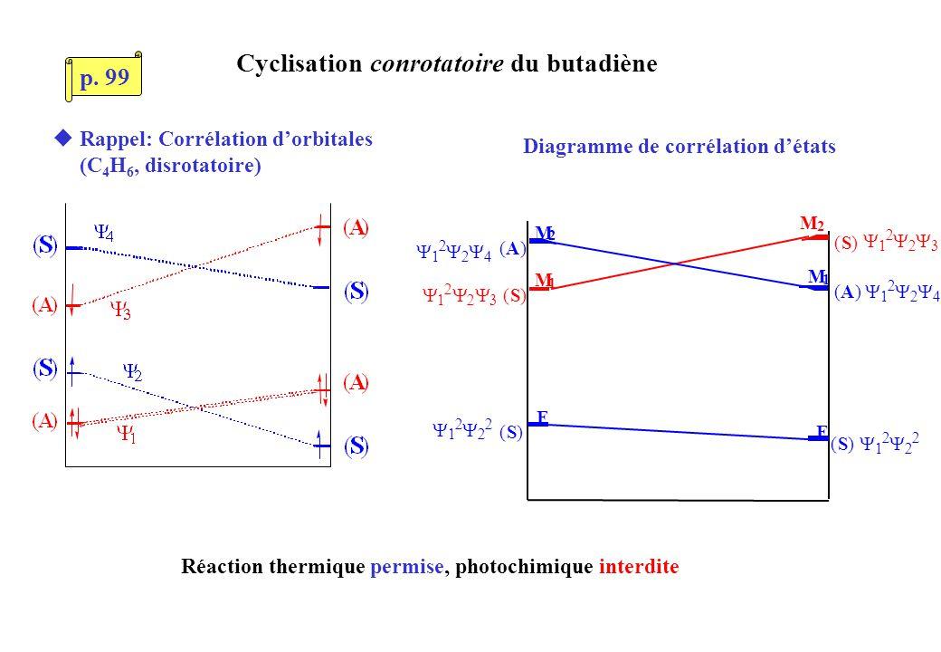 (S) (A) (S) (A) (S) (S) M 2 F M 1 M 2 F M 1 uRappel: Corrélation dorbitales (C 4 H 6, disrotatoire) Diagramme de corrélation détats Cyclisation conrotatoire du butadiène Réaction thermique permise, photochimique interdite p.