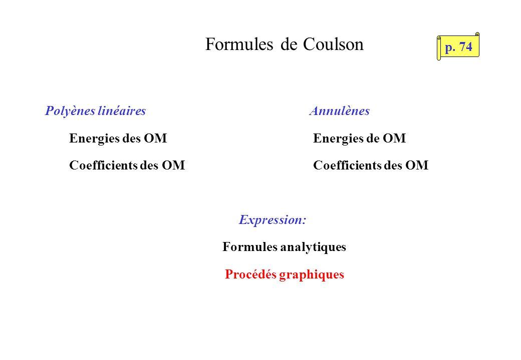 Formules de Coulson Polyènes linéaires Annulènes Energies des OM Energies de OM Coefficients des OM Expression: Formules analytiques Procédés graphiques p.