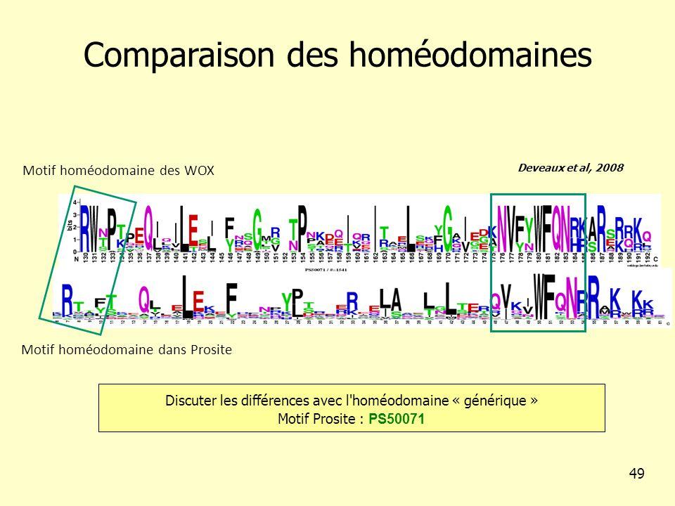 49 Deveaux et al, 2008 Motif homéodomaine des WOX Motif homéodomaine dans Prosite Comparaison des homéodomaines Discuter les différences avec l homéodomaine « générique » Motif Prosite : PS50071