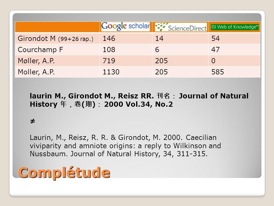 Complétude Girondot M (99+26 rap.) 1461454 Courchamp F108647 Møller, A.P.7192050 Moller, A.P.1130205585 laurin M., Girondot M., Reisz RR. Journal of N