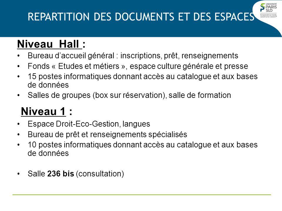 Niveau Hall : Bureau daccueil général : inscriptions, prêt, renseignements Fonds « Etudes et métiers », espace culture générale et presse 15 postes in