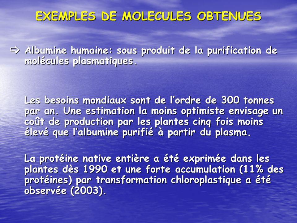 EXEMPLES DE MOLECULES OBTENUES Albumine humaine: sous produit de la purification de molécules plasmatiques. Albumine humaine: sous produit de la purif