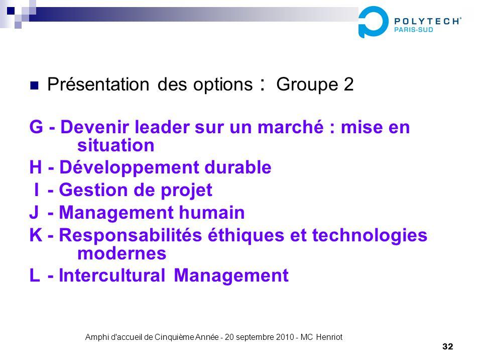 Amphi d'accueil de Cinquième Année - 20 septembre 2010 - MC Henriot 32 Présentation des options : Groupe 2 G - Devenir leader sur un marché : mise en