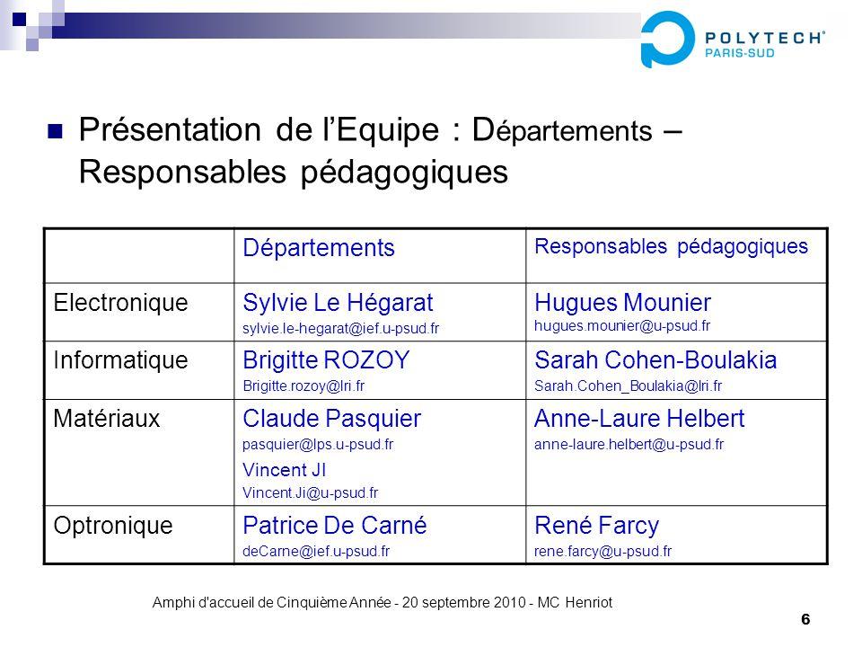 Amphi d'accueil de Cinquième Année - 20 septembre 2010 - MC Henriot 6 Présentation de lEquipe : D épartements – Responsables pédagogiques Départements
