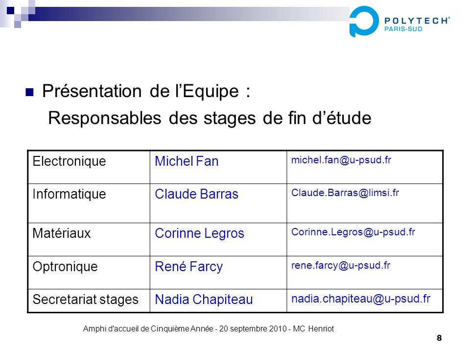Amphi d'accueil de Cinquième Année - 20 septembre 2010 - MC Henriot 8 Présentation de lEquipe : Responsables des stages de fin détude ElectroniqueMich