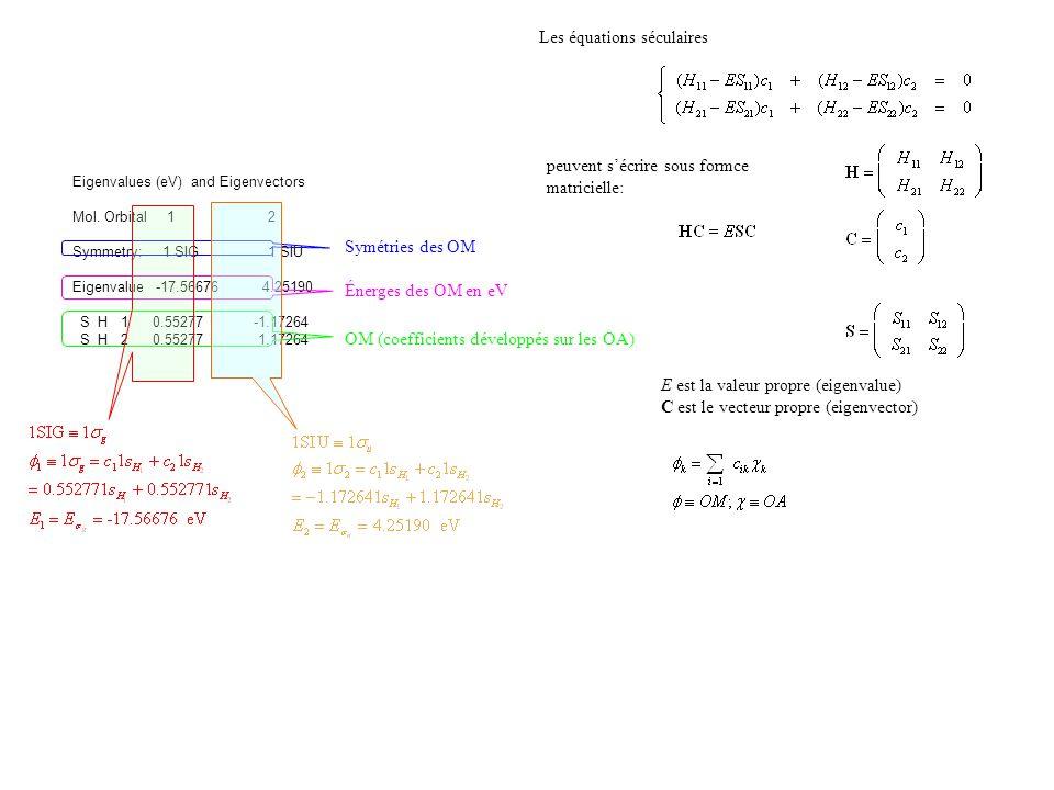 Les équations séculaires E est la valeur propre (eigenvalue) C est le vecteur propre (eigenvector) peuvent sécrire sous formce matricielle: Eigenvalues (eV) and Eigenvectors Mol.