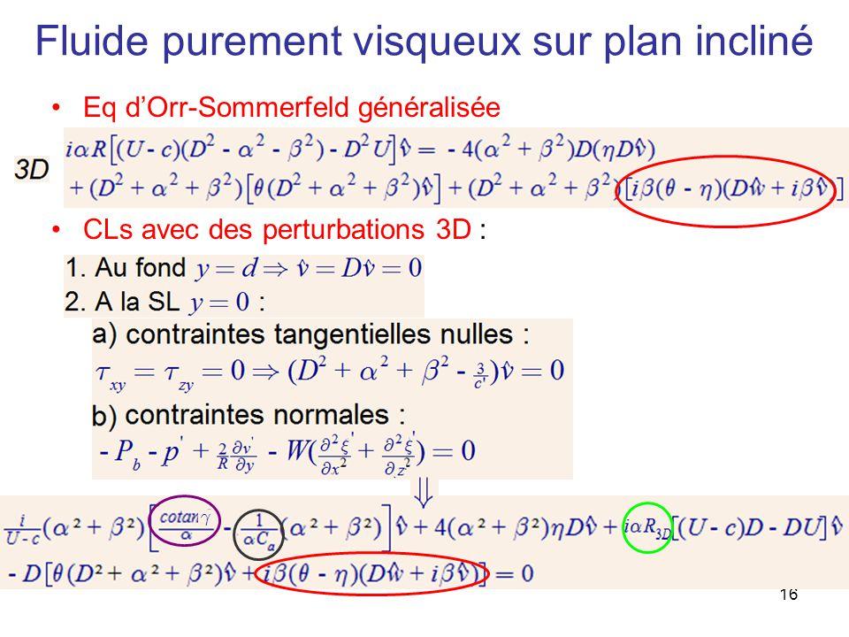 16 Fluide purement visqueux sur plan incliné Eq dOrr-Sommerfeld généralisée CLs avec des perturbations 3D :