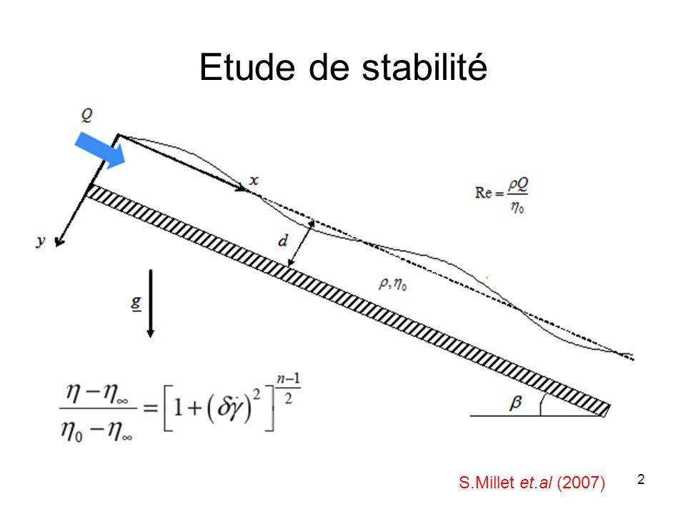2 Etude de stabilité S.Millet et.al (2007)