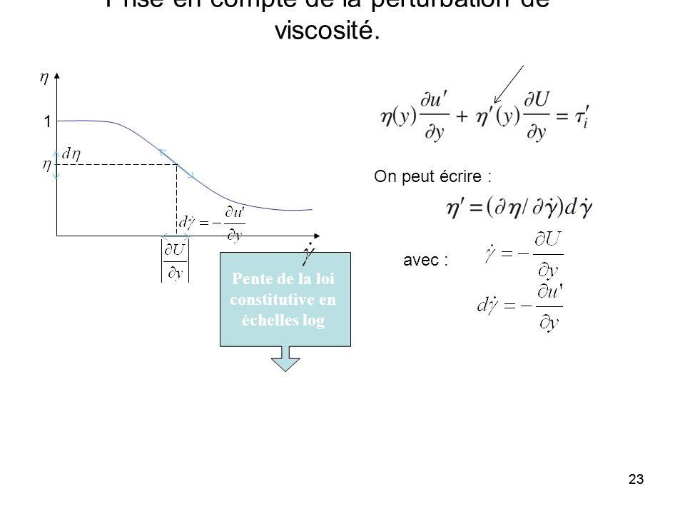 23 Prise en compte de la perturbation de viscosité. 23 On peut écrire : avec : Pente de la loi constitutive en échelles log 1