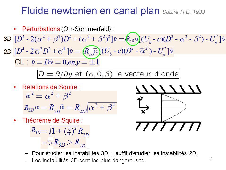 7 Fluide newtonien en canal plan Squire H.B. 1933 Perturbations (Orr-Sommerfeld) : Relations de Squire : Théorème de Squire : –Pour étudier les instab