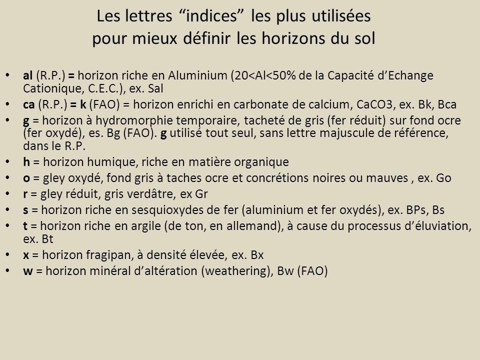 Les lettres indices les plus utilisées pour mieux définir les horizons du sol al (R.P.) = horizon riche en Aluminium (20<Al<50% de la Capacité dEchang