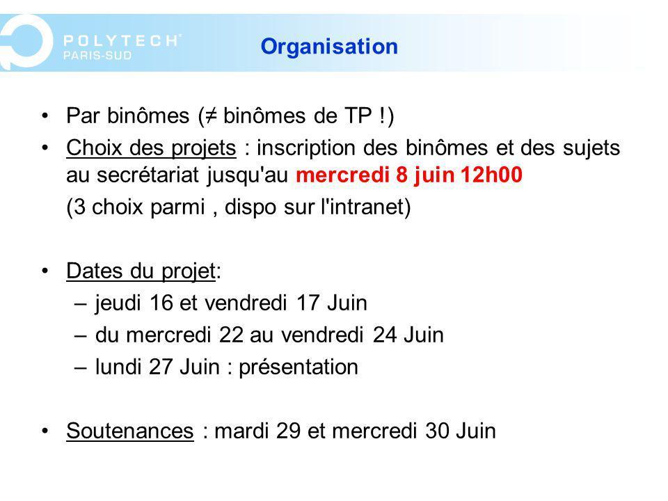 Organisation Par binômes ( binômes de TP !) Choix des projets : inscription des binômes et des sujets au secrétariat jusqu'au mercredi 8 juin 12h00 (3