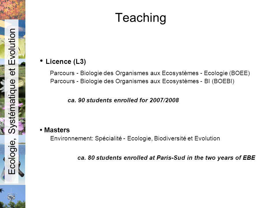 Teaching Licence (L3) Parcours - Biologie des Organismes aux Ecosystèmes - Ecologie (BOEE) Parcours - Biologie des Organismes aux Ecosystèmes - BI (BO