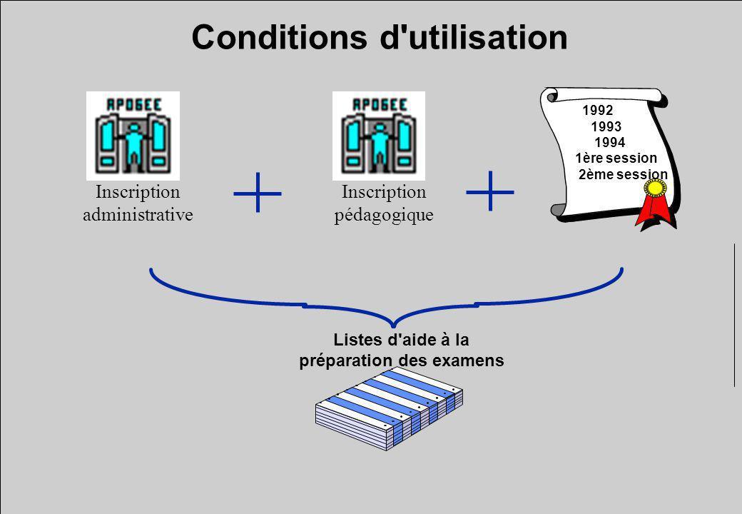 Conditions d utilisation 1992 1993 1994 1ère session 2ème session Inscription administrative Inscription pédagogique Listes d aide à la préparation des examens