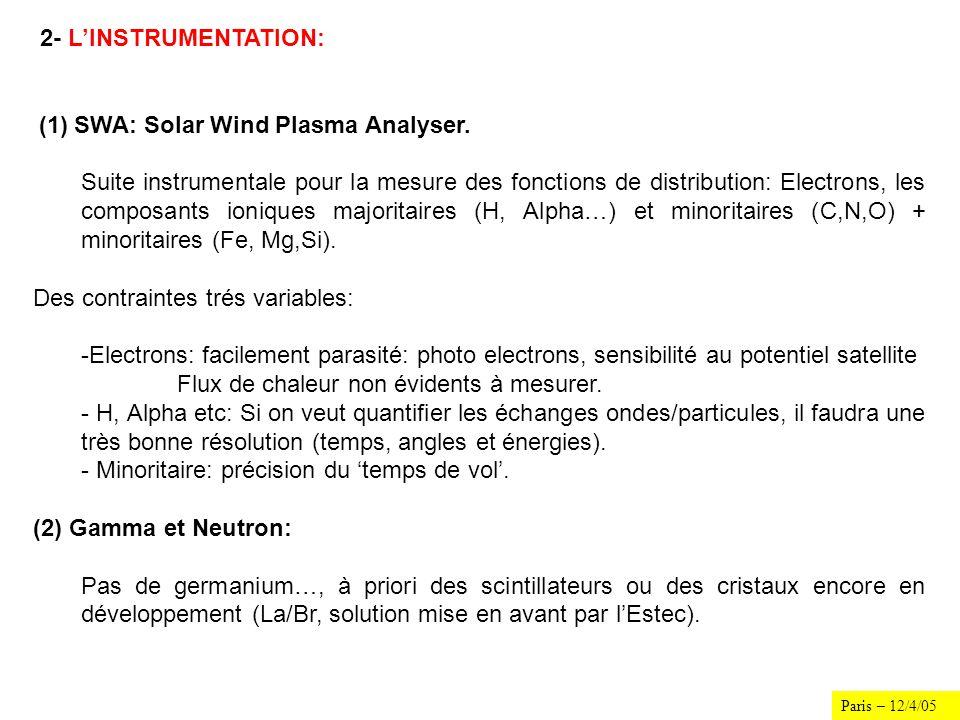 Paris – 12/4/05 2- LINSTRUMENTATION: (1) SWA: Solar Wind Plasma Analyser. Suite instrumentale pour la mesure des fonctions de distribution: Electrons,
