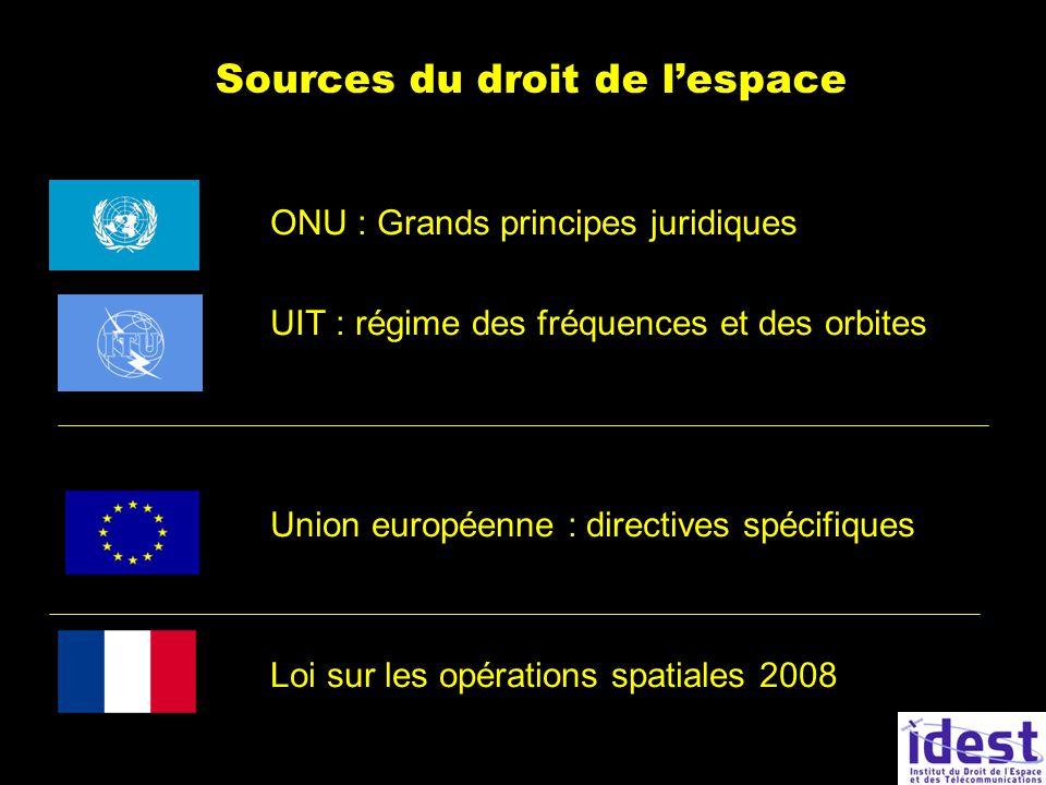 Sources du droit de lespace ONU : Grands principes juridiques UIT : régime des fréquences et des orbites Union européenne : directives spécifiques Loi