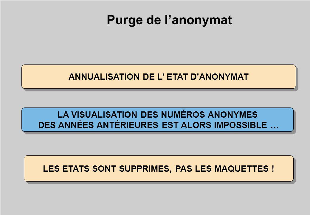 Purge de lanonymat ANNUALISATION DE L ETAT DANONYMAT LA VISUALISATION DES NUMÉROS ANONYMES DES ANNÉES ANTÉRIEURES EST ALORS IMPOSSIBLE … LA VISUALISATION DES NUMÉROS ANONYMES DES ANNÉES ANTÉRIEURES EST ALORS IMPOSSIBLE … LES ETATS SONT SUPPRIMES, PAS LES MAQUETTES !