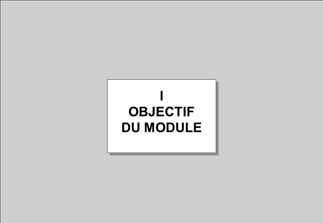 Objectif du module 4Présenter les opérations liées à lorganisation de lanonymat Pré-requis : Module « Introduction à lorganisation et la gestion de lanonymat »