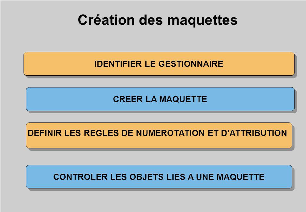 Création des maquettes IDENTIFIER LE GESTIONNAIRE CREER LA MAQUETTE DEFINIR LES REGLES DE NUMEROTATION ET DATTRIBUTION CONTROLER LES OBJETS LIES A UNE MAQUETTE