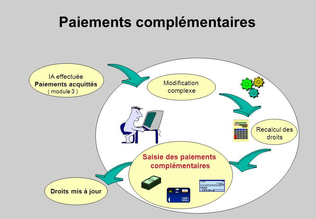 Paiements complémentaires IA effectuée Paiements acquittés Modification complexe Recalcul des droits Droits mis à jour ( module 3 ) Saisie des paiements complémentaires VISA CARTE BLEUE Paris C I
