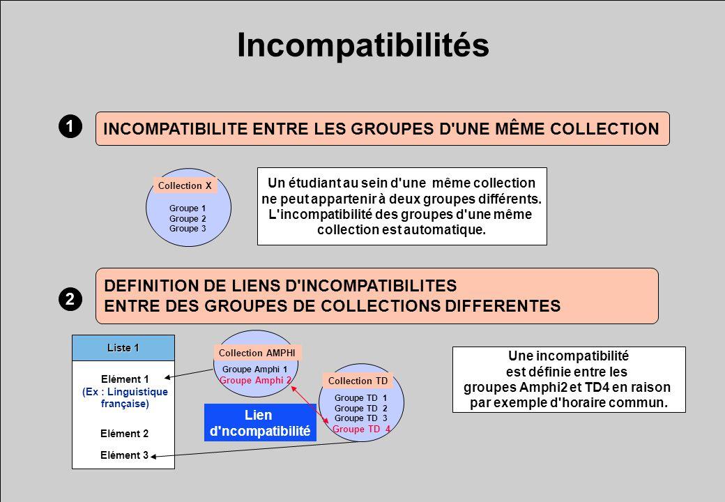 Incompatibilités Une incompatibilité est définie entre les groupes Amphi2 et TD4 en raison par exemple d'horaire commun. Elément 1 (Ex : Linguistique