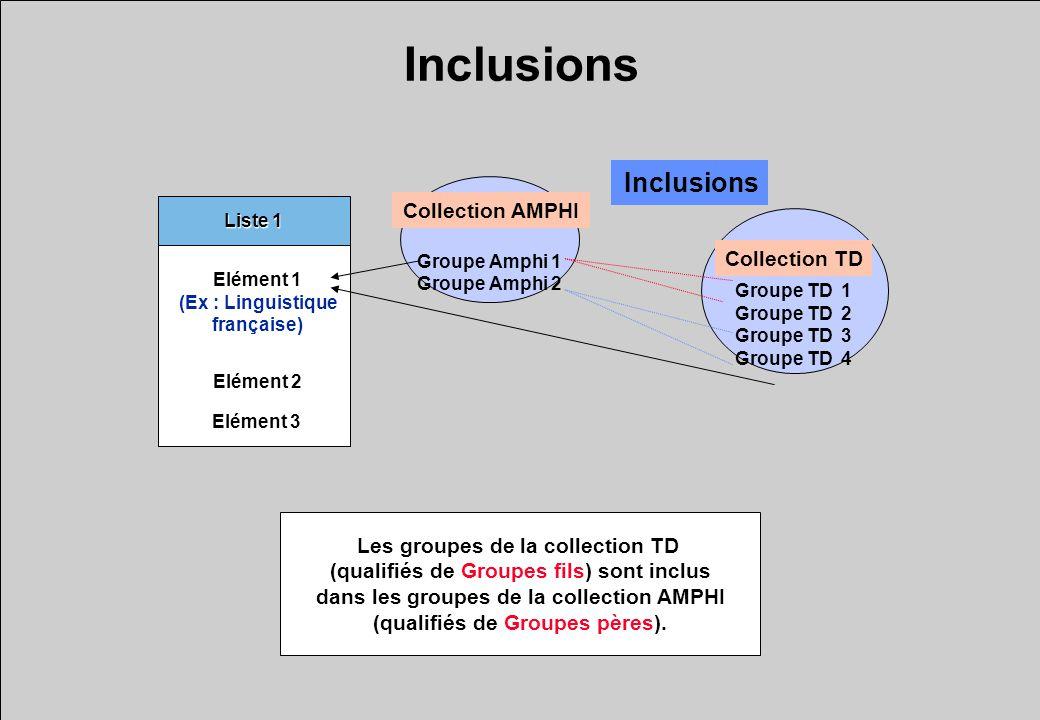 Inclusions Les groupes de la collection TD (qualifiés de Groupes fils) sont inclus dans les groupes de la collection AMPHI (qualifiés de Groupes pères).