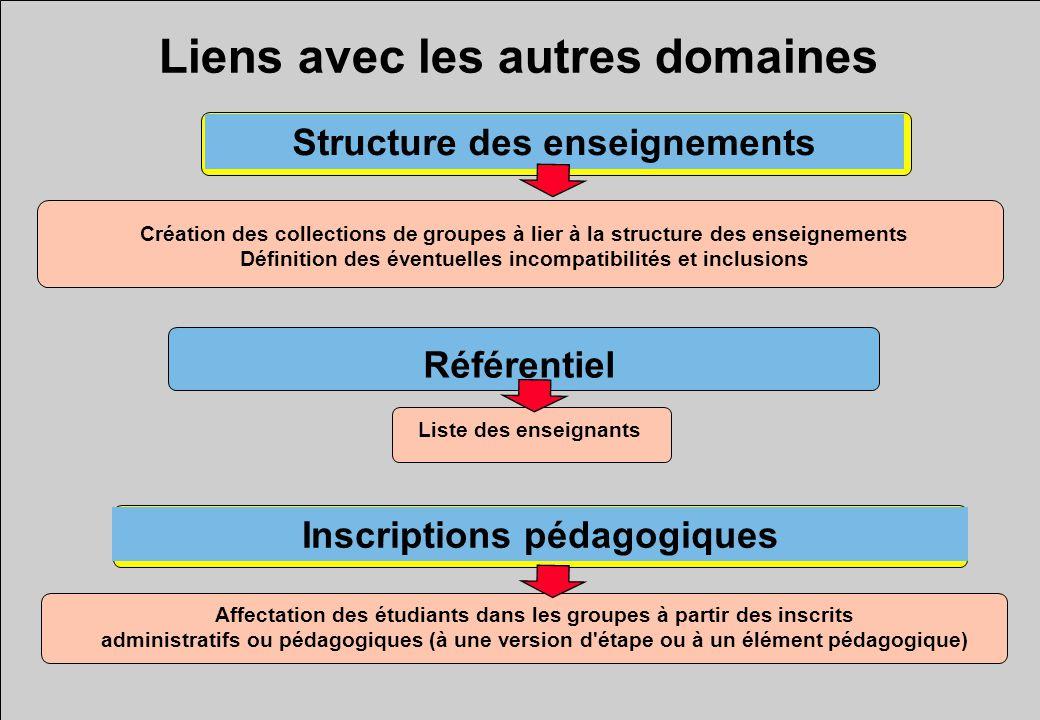 Inscriptions pédagogiques Liens avec les autres domaines Structure des enseignements Création des collections de groupes à lier à la structure des ens