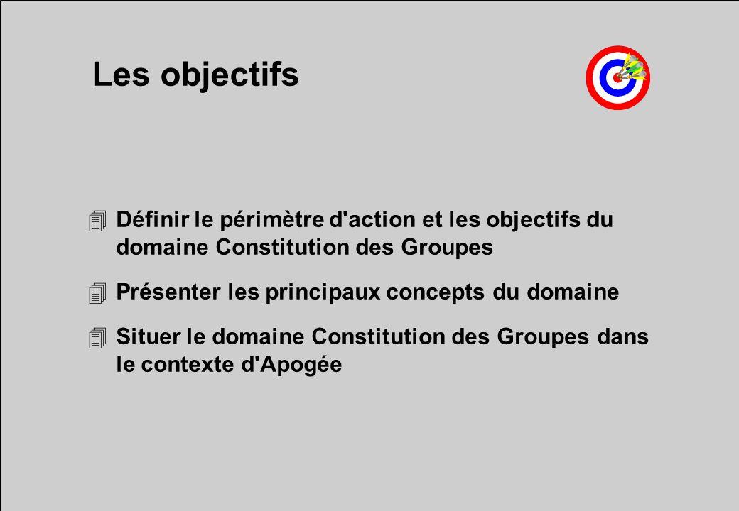 Les objectifs 4Définir le périmètre d action et les objectifs du domaine Constitution des Groupes 4Présenter les principaux concepts du domaine 4Situer le domaine Constitution des Groupes dans le contexte d Apogée