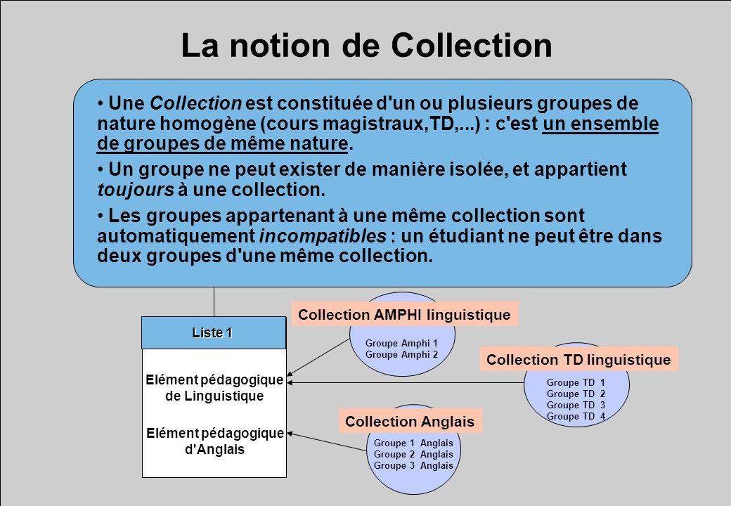 La notion de Collection Groupe Amphi 1 Groupe Amphi 2 Groupe TD 1 Groupe TD 2 Groupe TD 3 Groupe TD 4 Une Collection est constituée d un ou plusieurs groupes de nature homogène (cours magistraux,TD,...) : c est un ensemble de groupes de même nature.