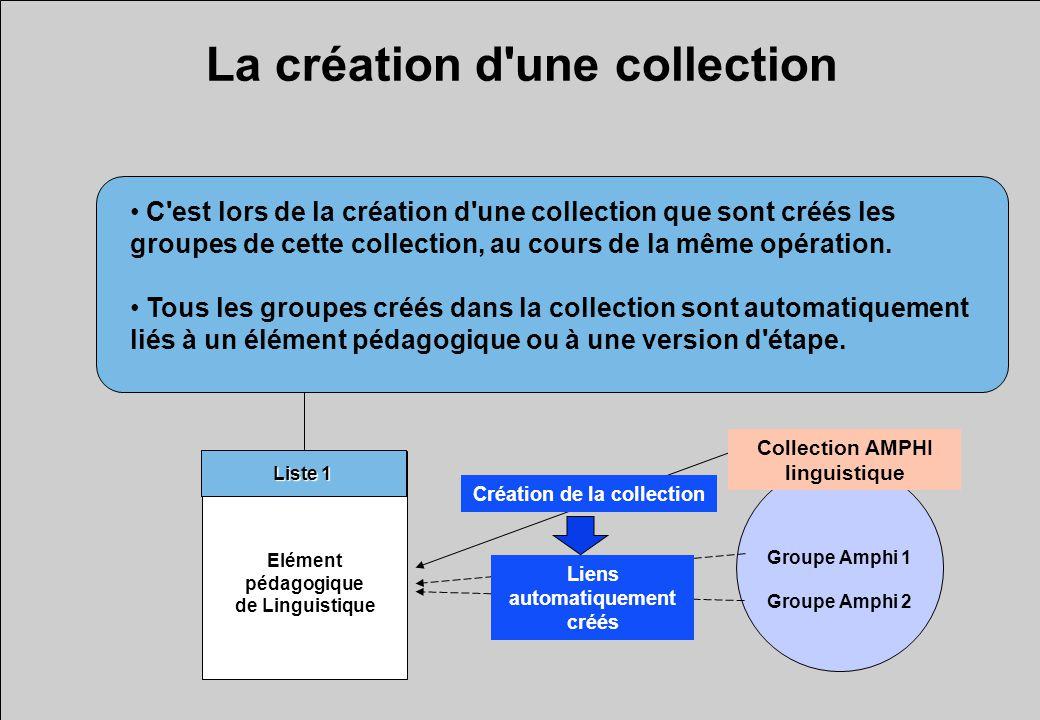 La création d'une collection Groupe Amphi 1 Groupe Amphi 2 C'est lors de la création d'une collection que sont créés les groupes de cette collection,