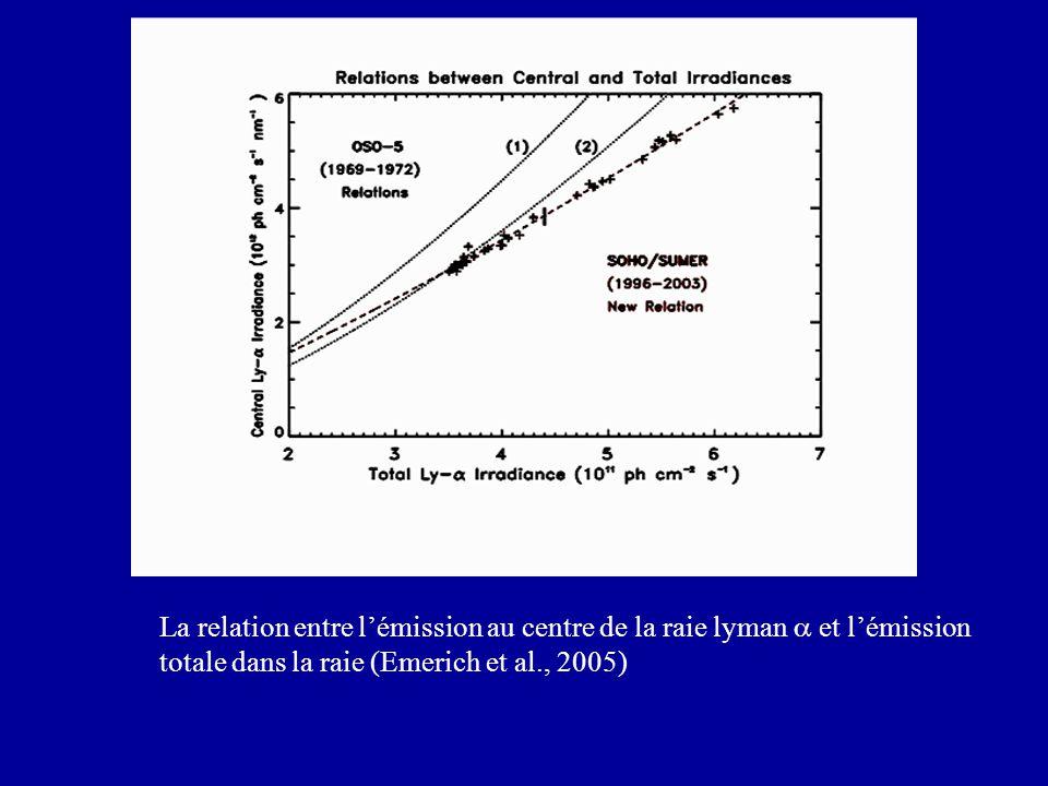 La relation entre lémission au centre de la raie lyman et lémission totale dans la raie (Emerich et al., 2005)