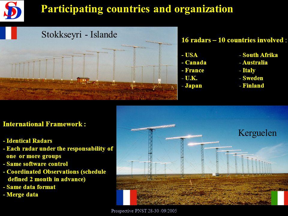 Prospective PNST 28-30 /09/2005 Stokkseyri - Islande Kerguelen 16 radars – 10 countries involved : - USA- South Afrika - Canada- Australia - France- I