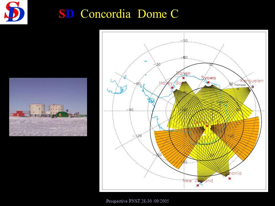 Prospective PNST 28-30 /09/2005 SD Concordia Dome C