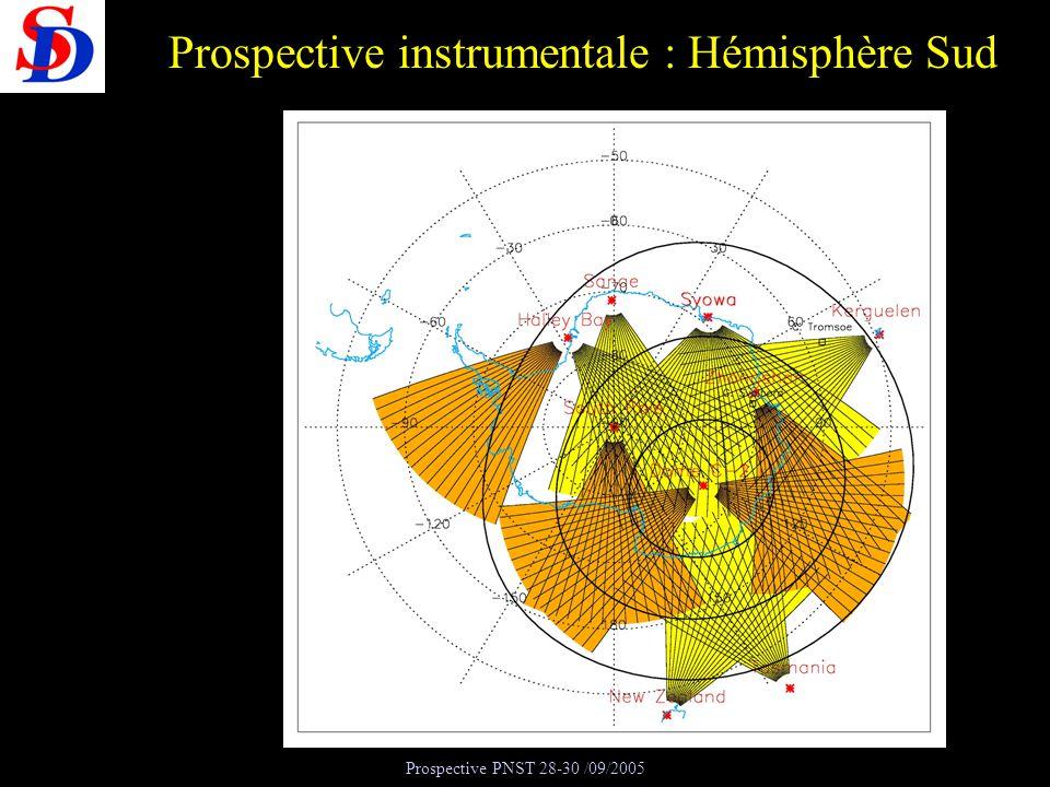Prospective PNST 28-30 /09/2005 SuperDARN : Radial velocity map.