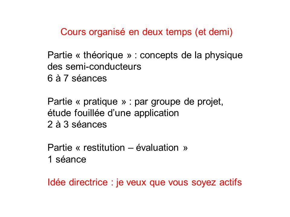 Partie théorique : cours 1 (ou 2) à 6 (ou 7) Pédagogie active .