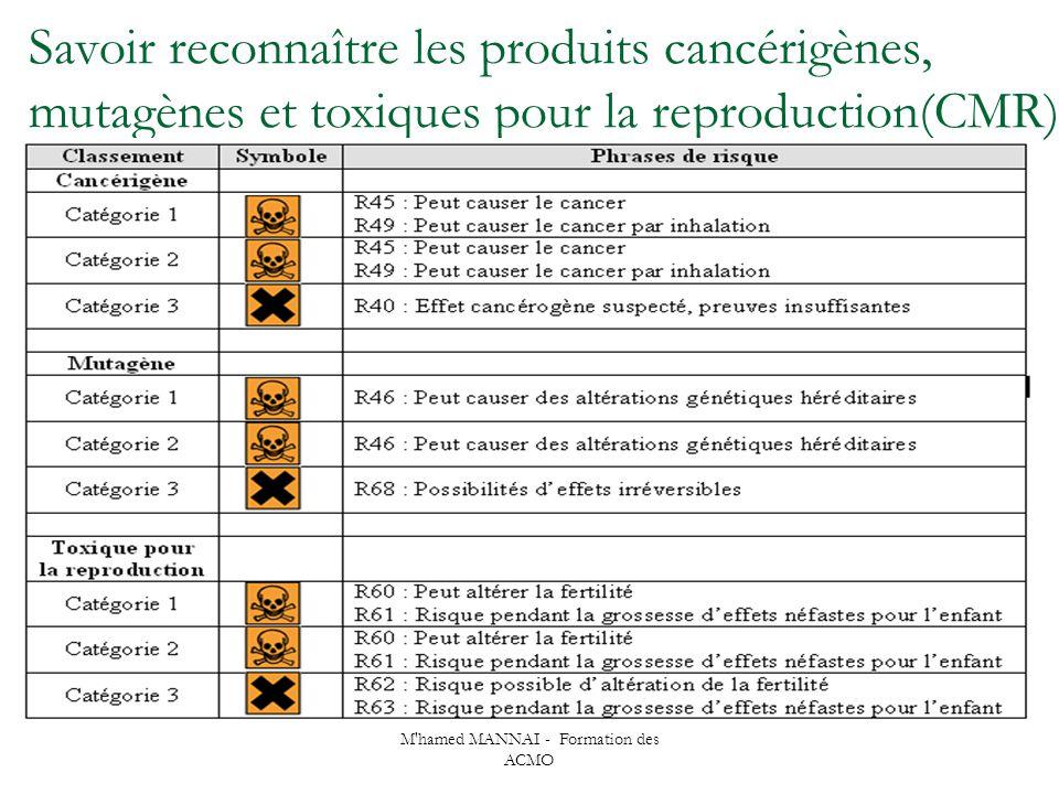 M'hamed MANNAI - Formation des ACMO Savoir reconnaître les produits cancérigènes, mutagènes et toxiques pour la reproduction(CMR)
