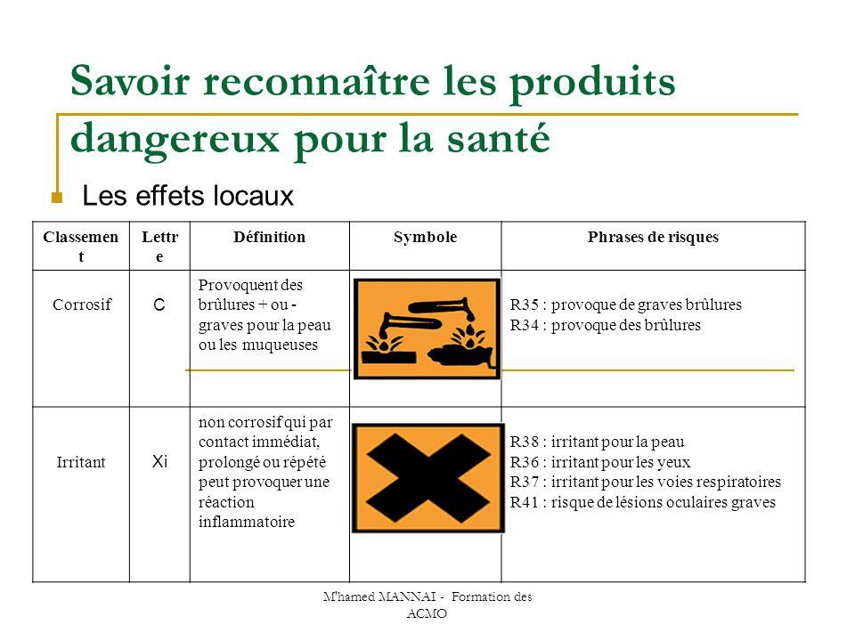 M'hamed MANNAI - Formation des ACMO Savoir reconnaître les produits dangereux pour la santé Les effets locaux Classemen t Lettr e DéfinitionSymbolePhr