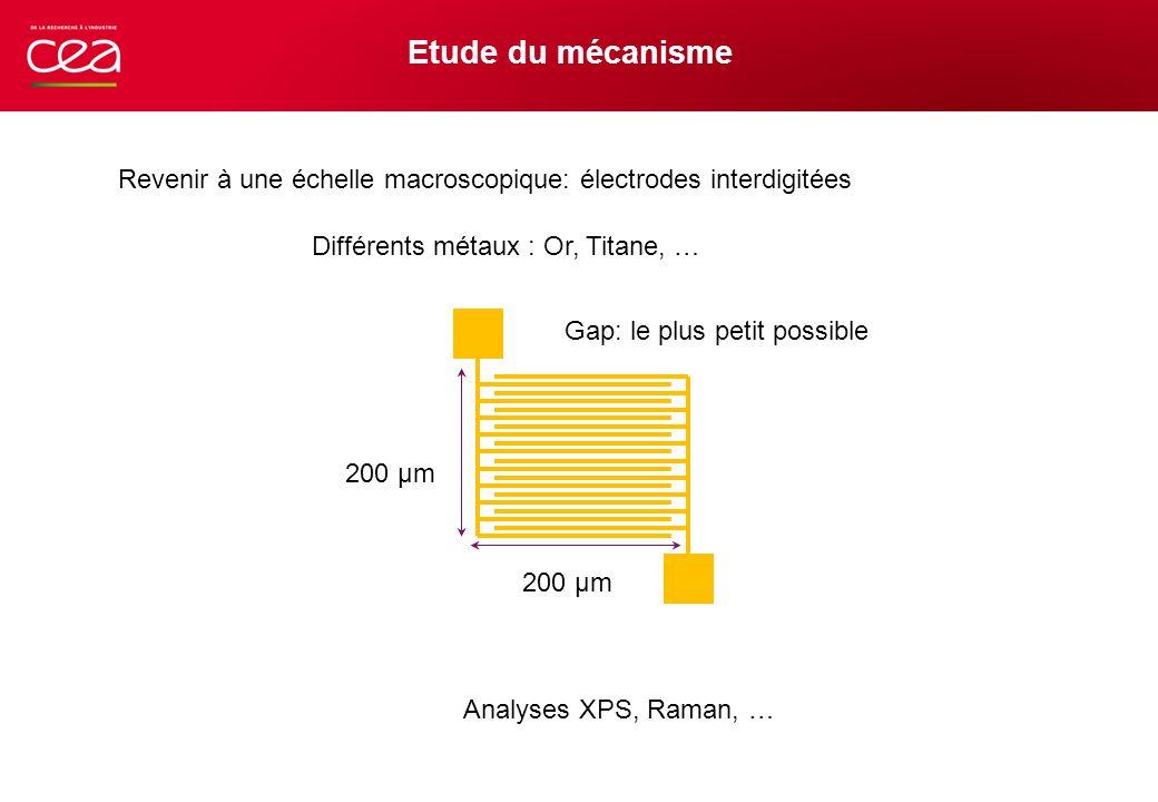 Etude du mécanisme Revenir à une échelle macroscopique: électrodes interdigitées 200 μm Gap: le plus petit possible Différents métaux : Or, Titane, …